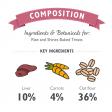 Friandises naturelles au foie de boeuf bonnes pour les dents - Klep's
