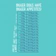 Croquettes pour chien au poulet - 100% viande fraîche